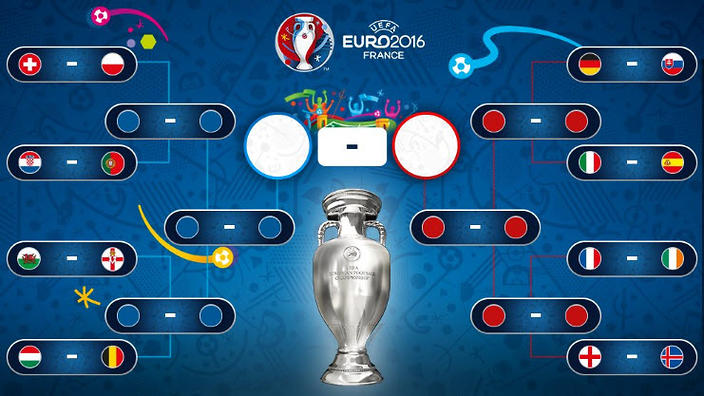 who plays who in the euro 2016 round of 16 and beyond the world game. Black Bedroom Furniture Sets. Home Design Ideas